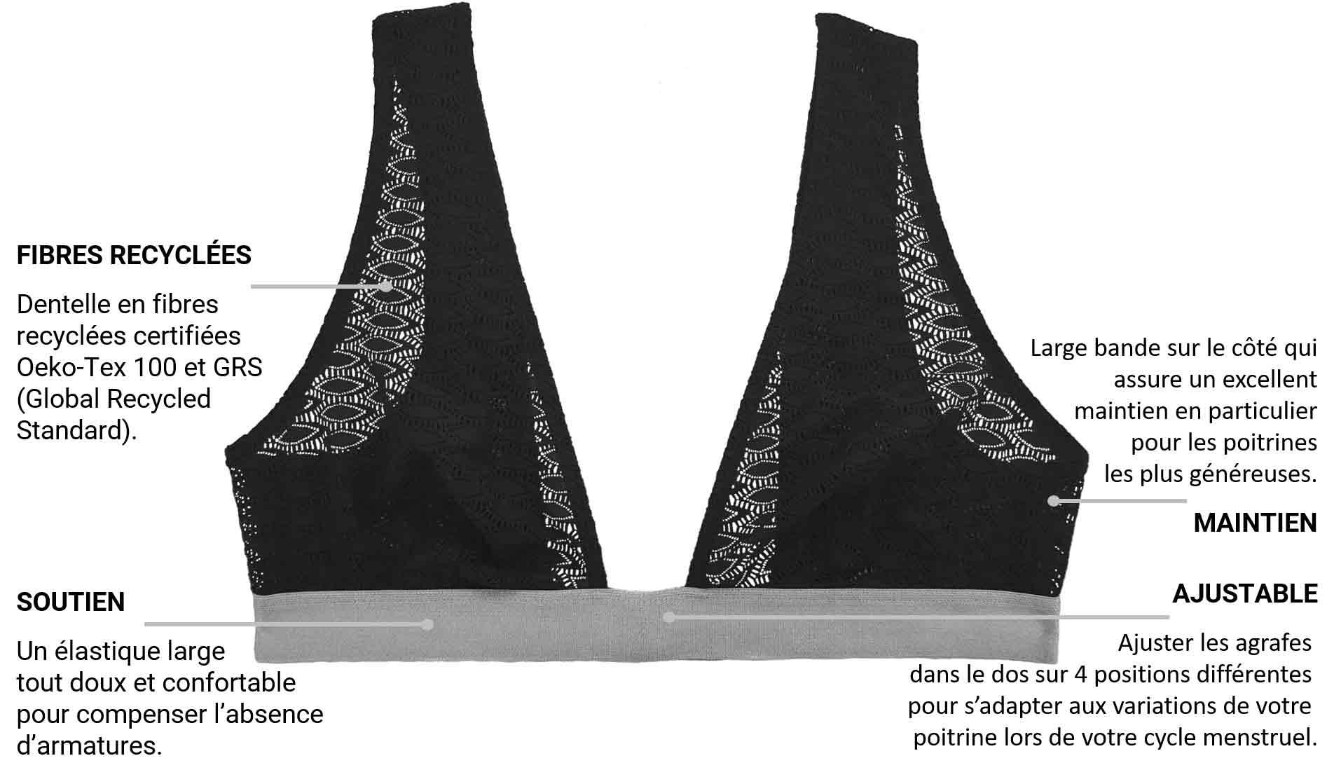 soutien-gorge sans armature fabrication française de forme foulard ultra confortable et made in France, Sans Prétention.
