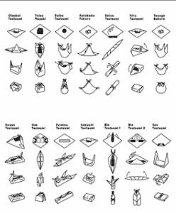 Image proposant divers schémas de la méthode furoshiki pour emballer tous ses cadeaux de manière éco-responsable avec du tissu